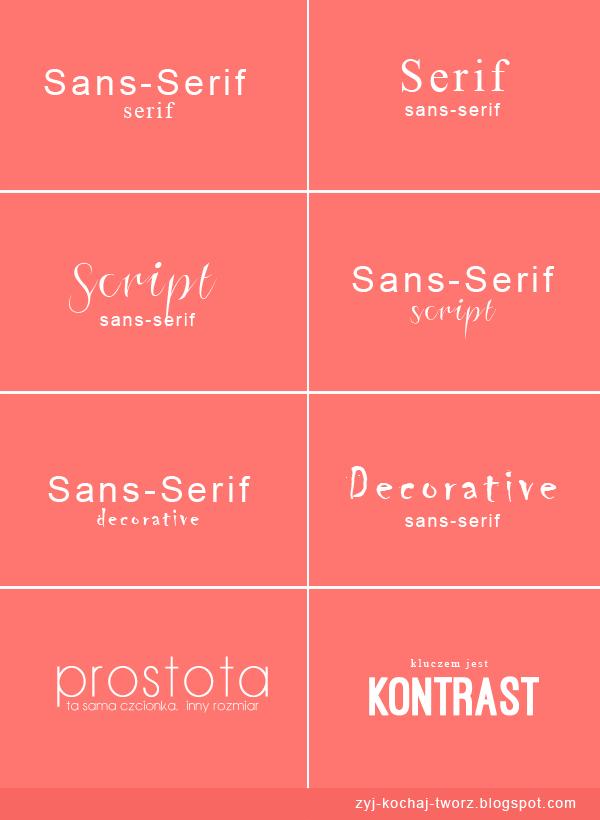 jak łączyć czcionki, jak dobrać czcionki, font matching, font mixing, font combine
