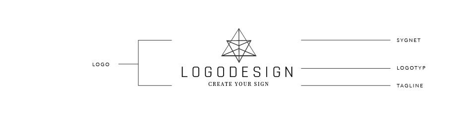 co składa się na logo DIY